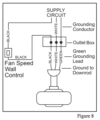 Slowing down a ceiling fan ars technica openforum is it foolish to conclude that the fan is in fact solid state aloadofball Images