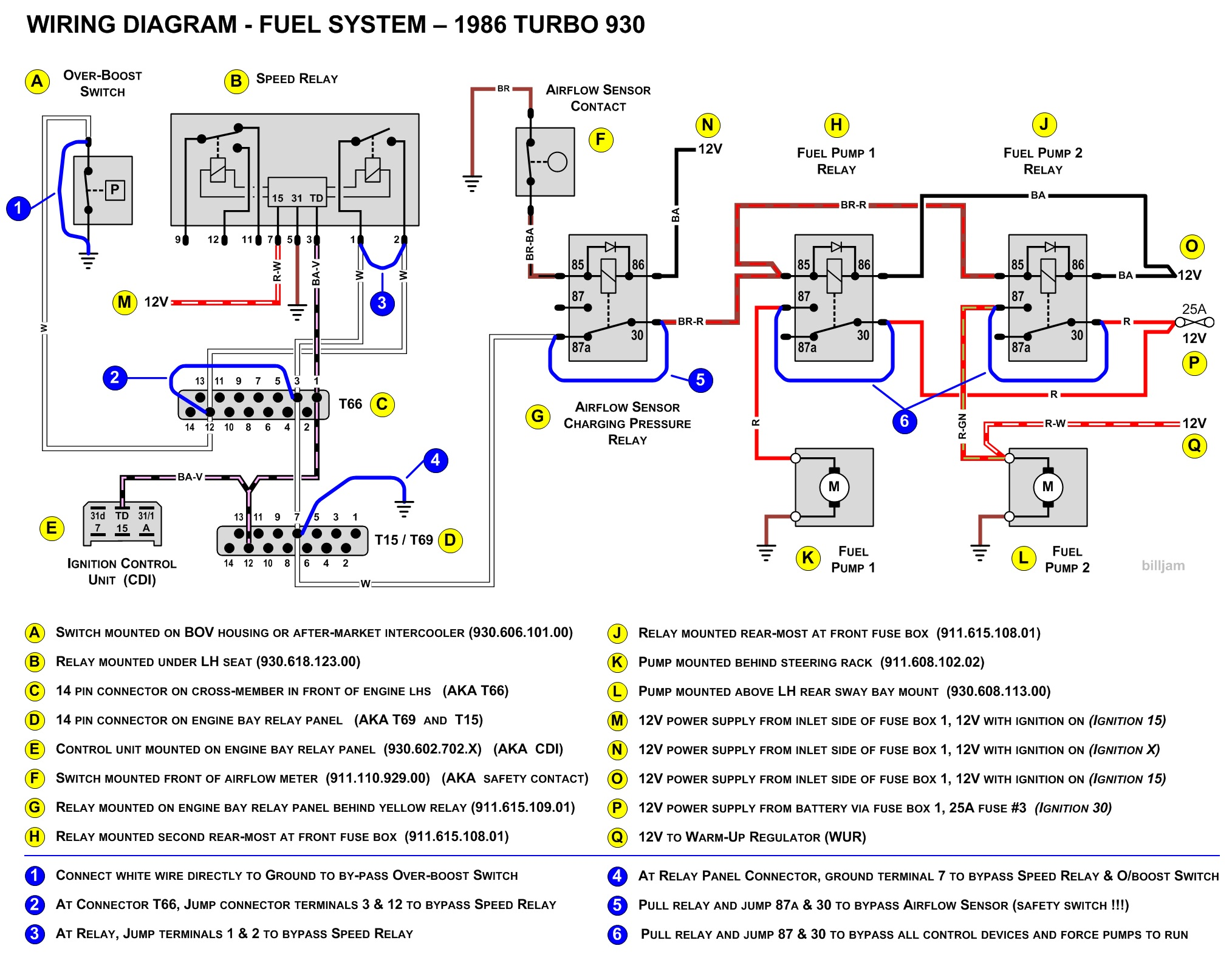 Made A Fuse Box Label For My 88 Page 3 Pelican Parts Forums 2013 Camaro 1986 930 Fuel System Wiring Diagram With Jumpers Jpeg